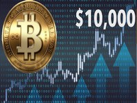 Bitcoin price already rise