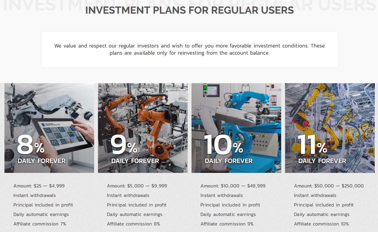 Mainrobots investment plans for regular users